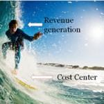 cost_center1