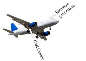cost_center2